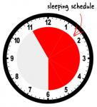 Sleeping Time Clock